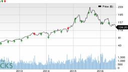 Allegiant Travel (ALGT) Q2 Earnings: What's in the Cards?
