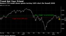 Quants are about to 'flip short'on U.S. equities, Nomura says