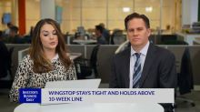 Wingstop Stays Tight And Holds Above 10-week Line