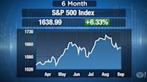 Sell the Rally and Brace for Correction: Piper Jaffray Technical Analyst