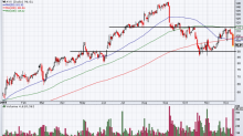 4 Top Stock Trades for Thursday: AYX, BB, AEO, PLCE