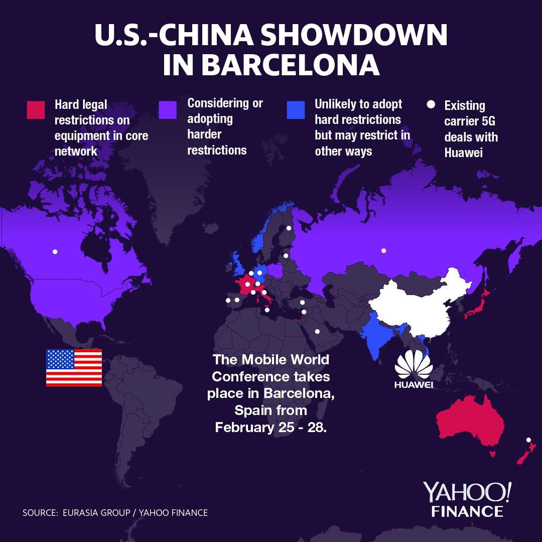 U.S.-China showdown: Huawei has 'completely taken over' the Mobile World Congress - Yahoo Finance thumbnail