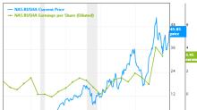 6 Bargain Stocks Growing Earnings