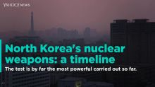 North Korea's nuclear weapons: a timeline