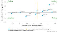 American Axle & Manufacturing Holdings, Inc. breached its 50 day moving average in a Bullish Manner : AXL-US : July 11, 2017