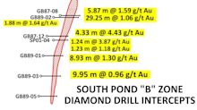 """Spruce Ridge Begins Access Trail to South Pond """"B"""" Gold Zone"""