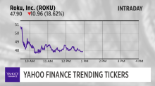 Roku has slow down from 46% growth in 2Q as Qualcomm's outlook for revenue sends share down 7%