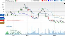 Supermarket Stocks to Report Earnings on May 10: WFM, JRONY