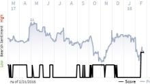 See what the IHS Markit Score report has to say about Juniper Networks Inc.