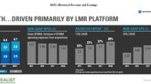 A Look at Motorola's Key Financial Metrics