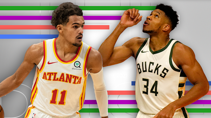 The Rush: Going viral in a pandemic with Giannis, Trae, Bronny and others in the sports world