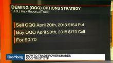 How KKM's Dan Deming Is Trading the QQQ