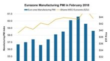 Could Gradual Fall in Manufacturing PMI Affect the Eurozone?
