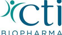 CTI BioPharma Prices Underwritten Public Offering of $60 Million of Common Stock