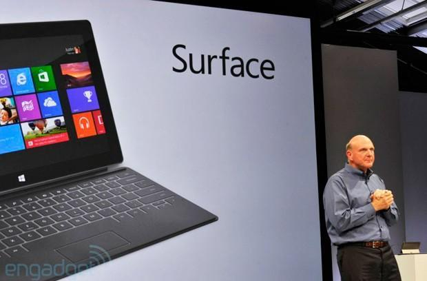 Microsoft announces Q1 earnings with $5.31 billion in profit, braces for Windows 8 surge