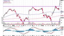 Fed 'Blindsided' Again, Peloton's No Bargain, Trading Jabil: Market Recon