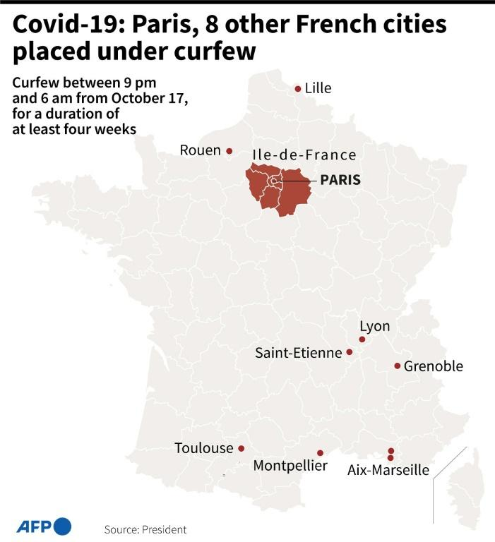 Covid-19: Paris, 8 other French cities placed under curfew