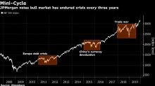 The Three-Year Crisis Cycle and a Case for a Reborn Bull Market