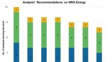 Analysts' Views on NRG Energy Stock Changed Recently