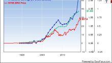 6 Guru Stocks Outperforming the Market