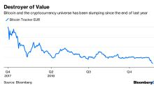 Jamie Dimon and Warren Buffett Have the Last Laugh on Bitcoin