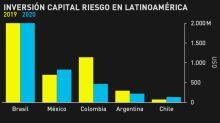Récord regional de acuerdos de capital de riesgo 2020: Gráfico