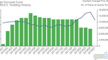 Yacktman Focused Fund Sells Procter & Gamble, Exits Oracle