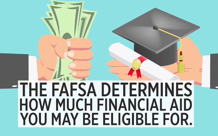 Image result for fafsa images