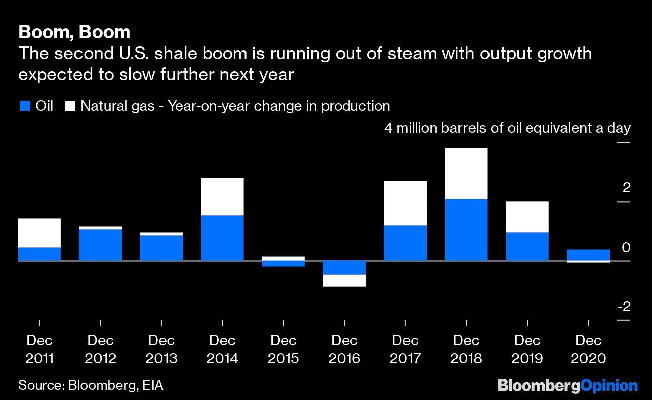 America's Great Shale Oil Boom Is Nearly Over