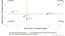 H&E Equipment Services, Inc.: Strong price momentum but will it sustain?