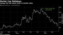 Pot Stocks Extend Gains as Banker Calls Bottom, Sees 20% Rebound