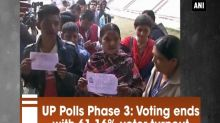UP Polls Phase 3: Voting ends with 61.16% voter turnout