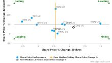CNB Financial Corp. (Pennsylvania) breached its 50 day moving average in a Bullish Manner : CCNE-US : June 28, 2017