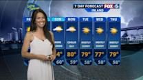 Aloha`s Thursday Weather Report