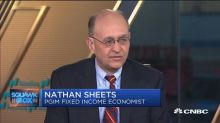 Fed finally has economy consistent with dual mandate, say...