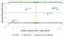Advanced Drainage Systems, Inc. breached its 50 day moving average in a Bearish Manner : WMS-US : September 19, 2017