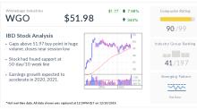 Winnebago, IBD Stock Of The Day, Breaks Out On Earnings Surprise