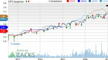 Chesapeake Utilities (CPK) Q2 Earnings Lag, Revenues Top