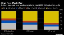 Airlines and Automakers Brace for EU's Momentous CO2 Clampdown