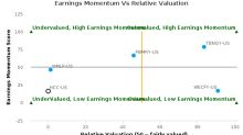 Warrior Met Coal, Inc. breached its 50 day moving average in a Bearish Manner : HCC-US : November 27, 2017