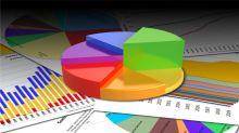 Asset allocation, tre nuove sfide nel contesto attuale