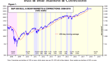 Yahoo Finance Answers: Why did we hype the market 'correction'?