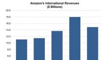 Did Flipkart Reject Amazon's Offer?
