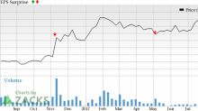 Should You Sell Southern Copper (SCCO) Before Earnings?