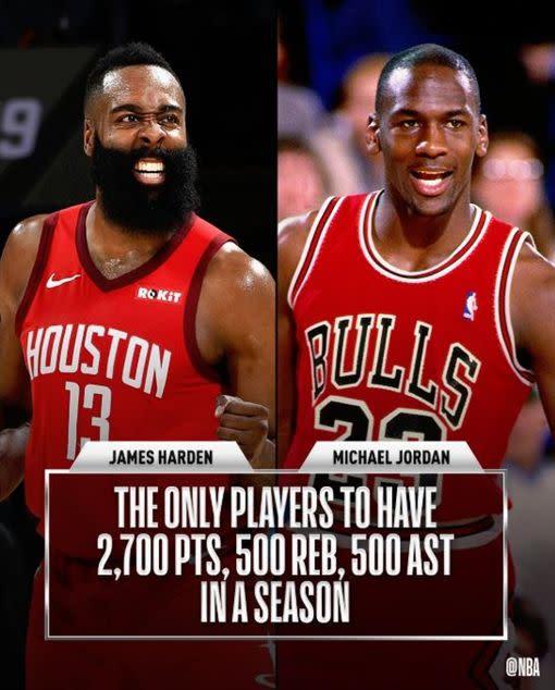NBA/比肩喬神!哈登單季數據超扯