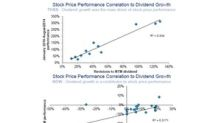 Why Distribution Growth Is Less Important for EPD