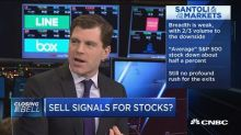 Santoli: Retail stocks' sell-off ruining chances at Santa delivering Dow 20,000