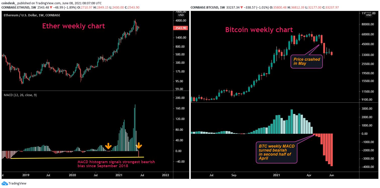 1 btc iki gmd kaip patekti į bitcoin mining