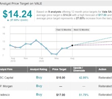 """3 """"Strong Buy"""" Dividend Stocks Yielding 5% — Or More"""