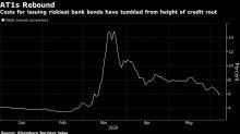 Commerzbank, ABN Amro Wake Up Riskiest Bank-Bond Market